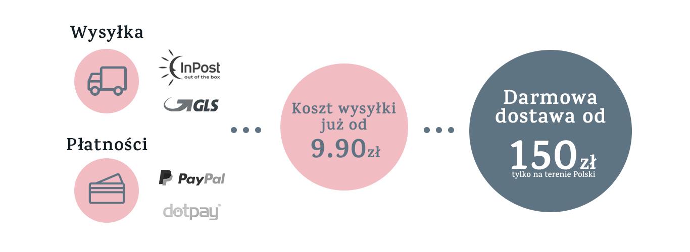 Dkaren darmowa wysyłka od 150zł (tylko na terenie Polski)